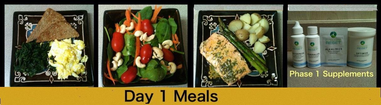 ultimate reset meal plan